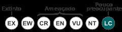 https://cdn.sibbr.gov.br/img/especie/LC.png